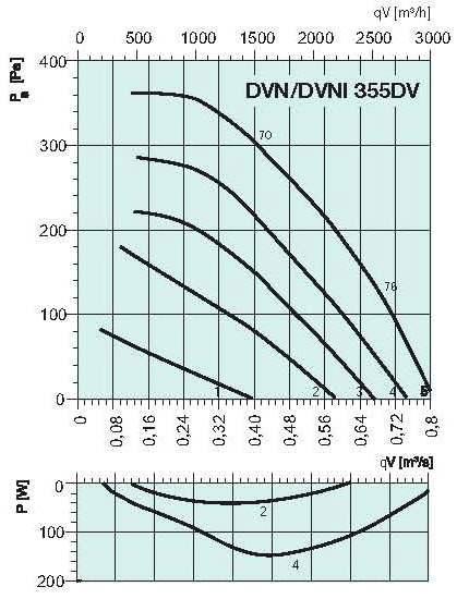 diagram_350DV