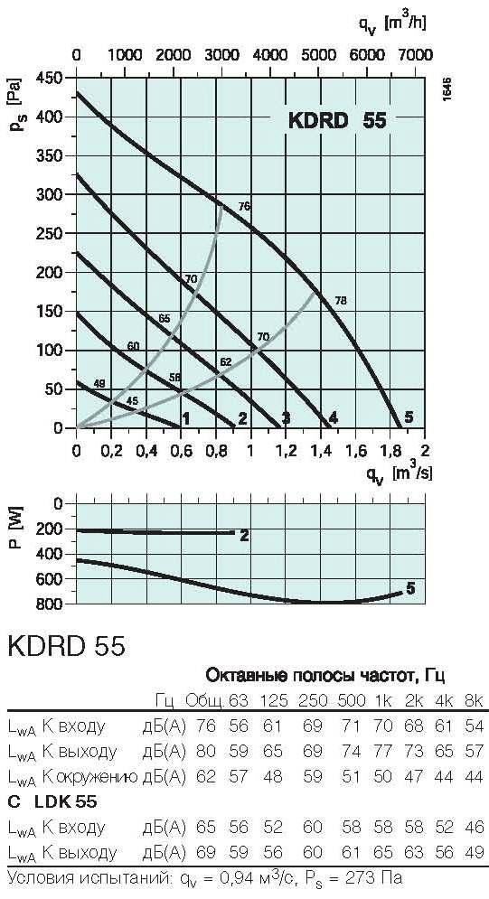 diagram_KDRD_55