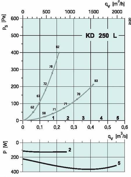 diagrama_KD _250_L