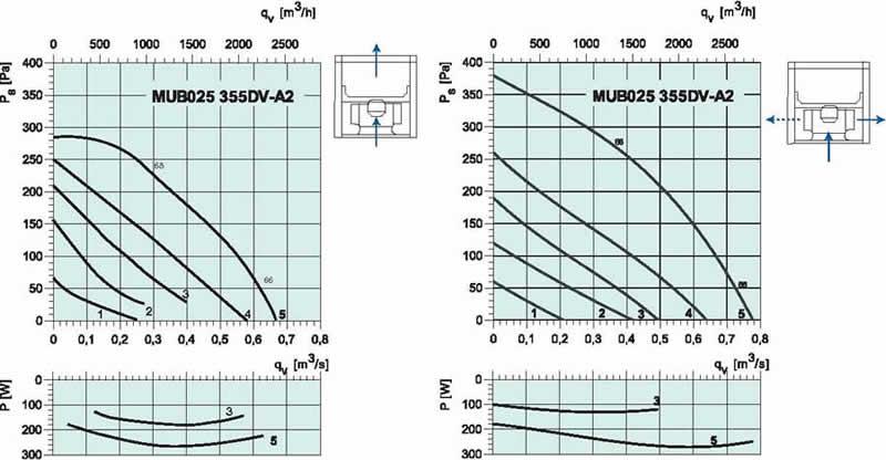 diagram_MUB355_DVA2