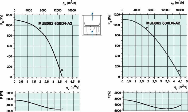 diagram_MUB_630_D4A2