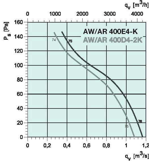 diagrama_400D