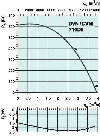 diagrama_710D6