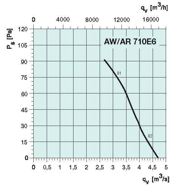 diagrama_710E6