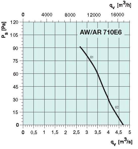 diagrama_710_E6