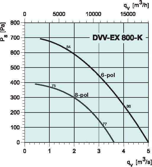 diagrama_800K