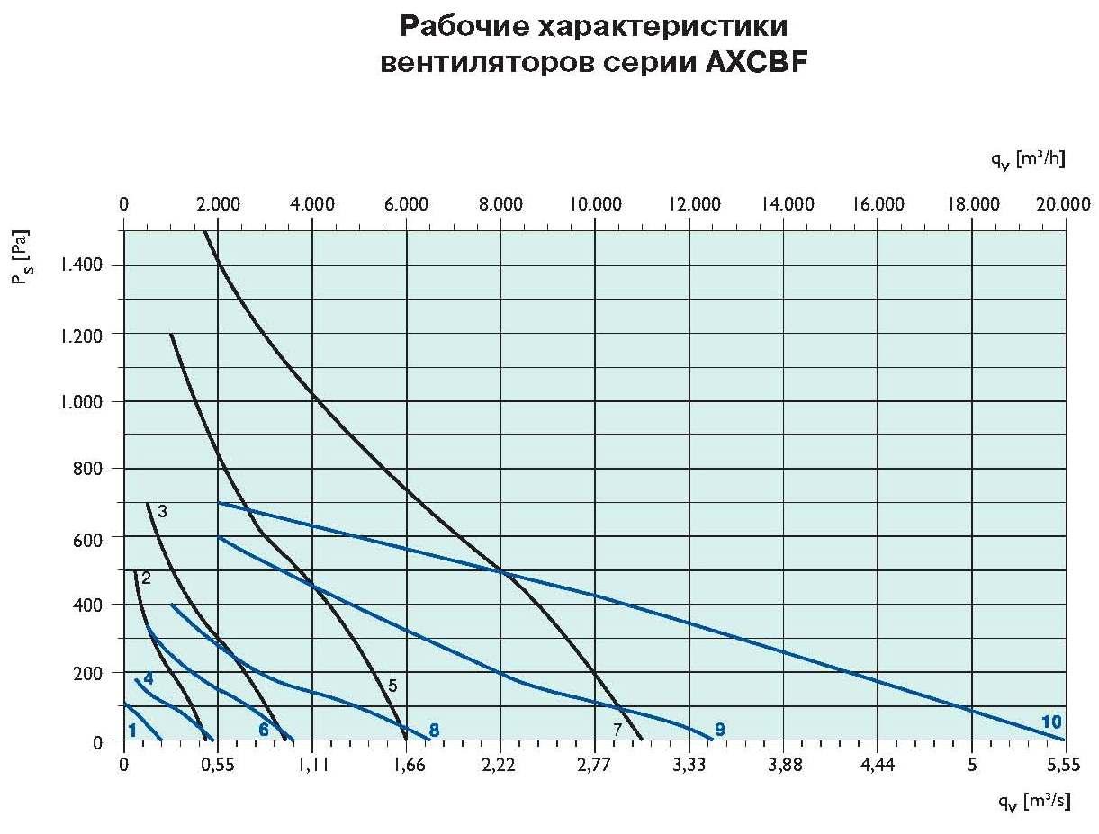 diagrama_AXCBF