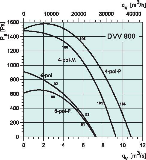 diagrama_D4P