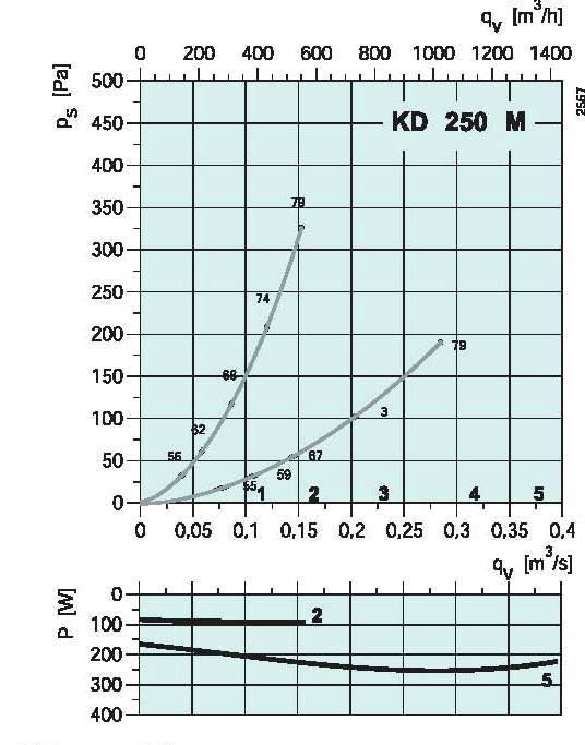 diagrama_KD _250M