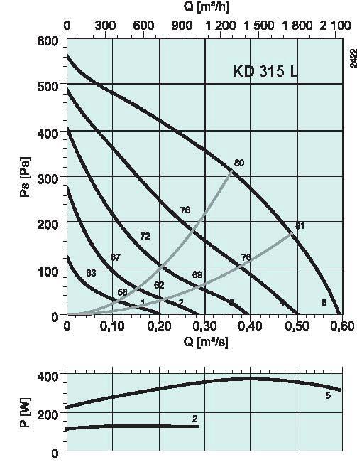 diagrama_KD _315_L
