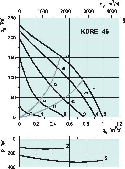 diagrama_KDRE_45