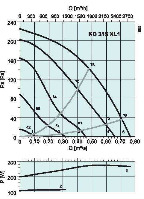 diagrama_KD_315_XL1