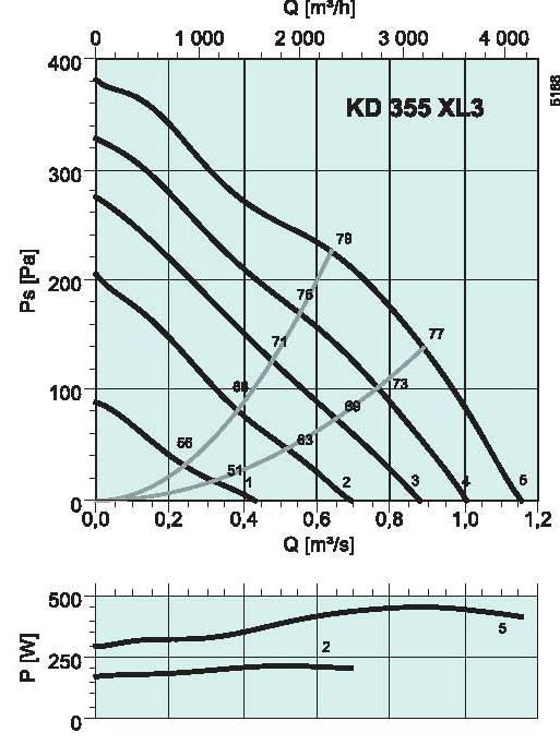 diagrama_KD_355XL3
