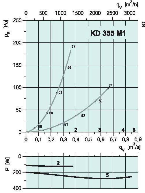 diagrama_KD_355_M1