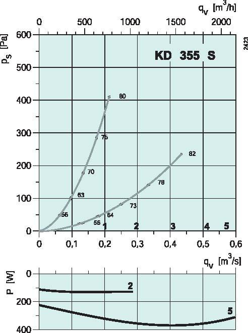 diagrama_KD_355_S