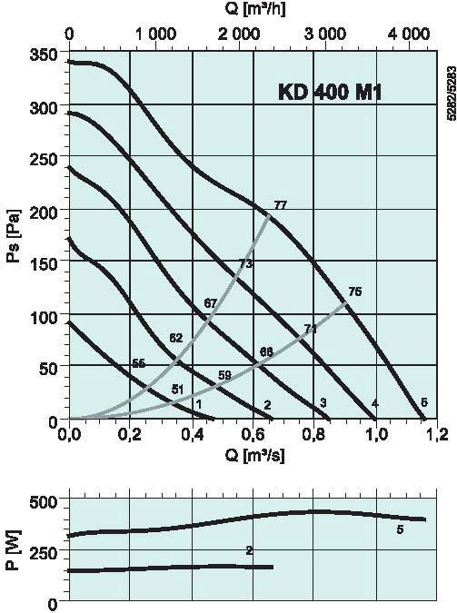 diagrama_KD_400_M1