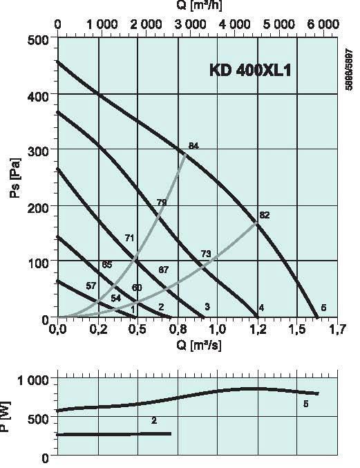 diagrama_KD_400_XL1