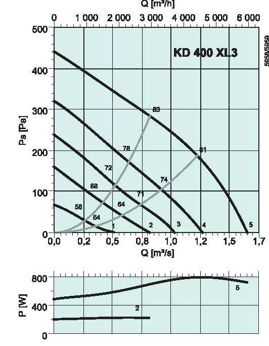 diagrama_KD_400_XL3
