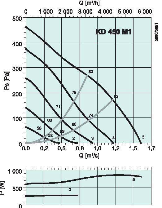 diagrama_KD_450_M1