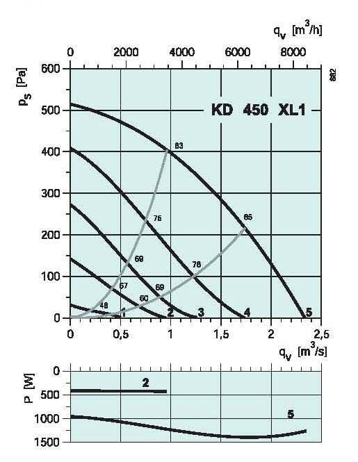 diagrama_KD_450_XL1