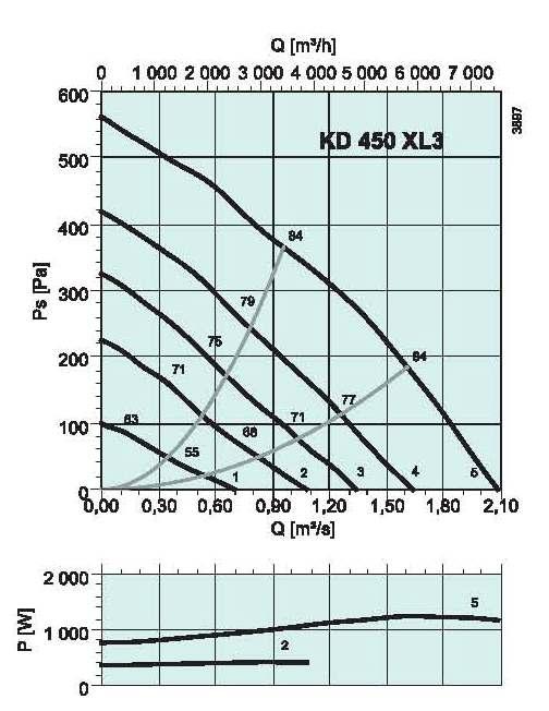 diagrama_KD_450_XL3