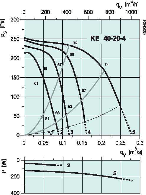 diagrama_KE_40204