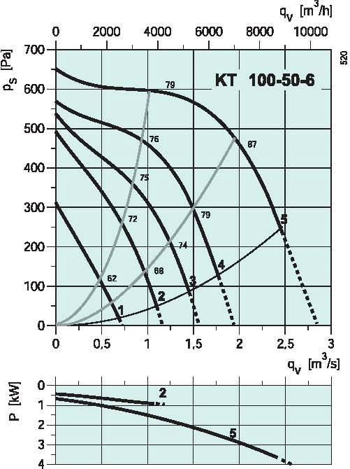 diagrama_KT_100506