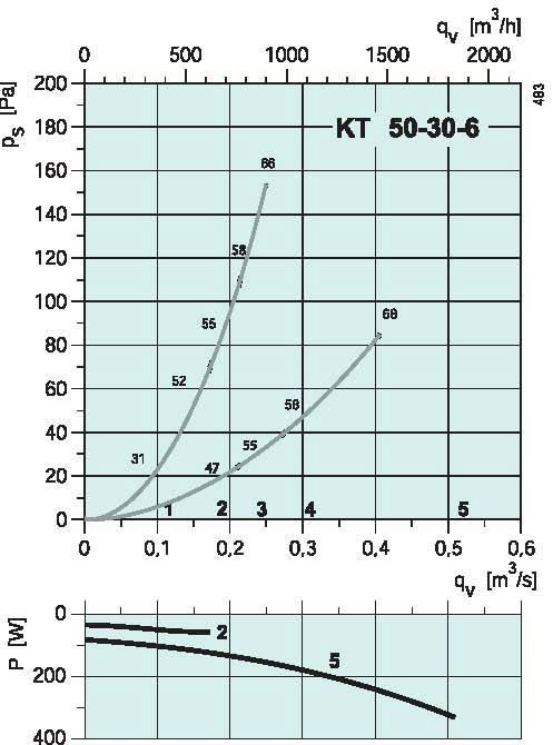 diagrama_KT_50306