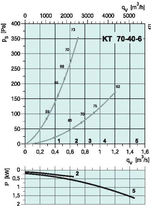 diagrama_KT_70406
