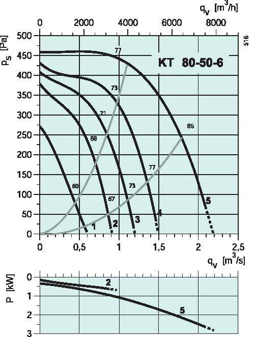 diagrama_KT_80506