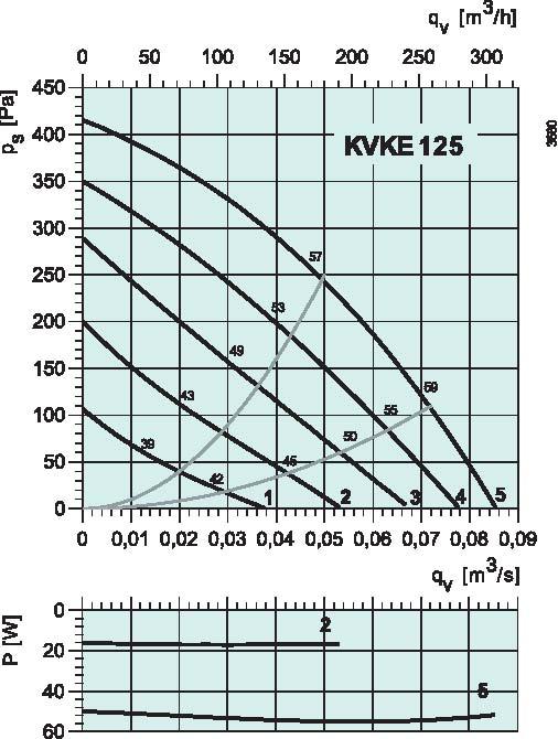 diagrama_KVKE_125