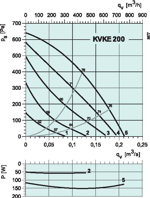 diagrama_KVKE_200