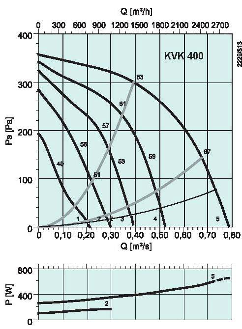 diagrama_KVK_400