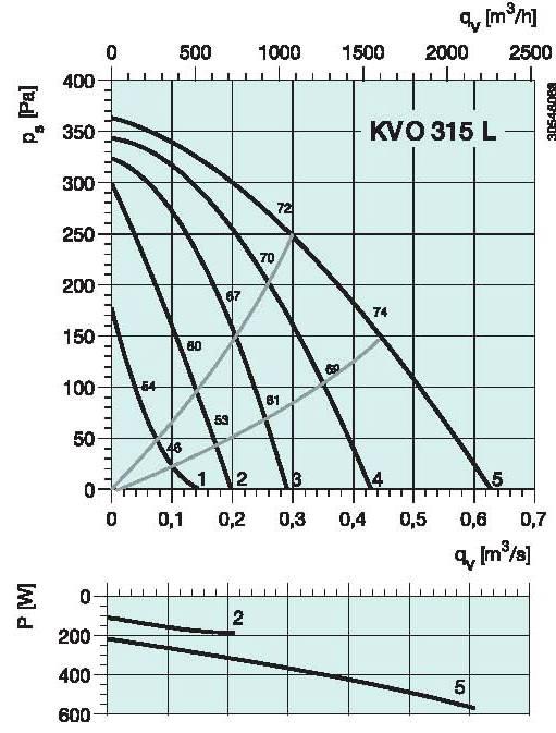 diagrama_KVO_315
