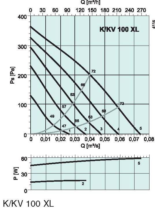 diagrama_K_KV_100_XL