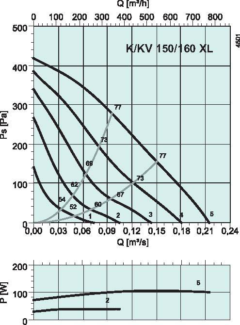 diagrama_K_KV_150_160