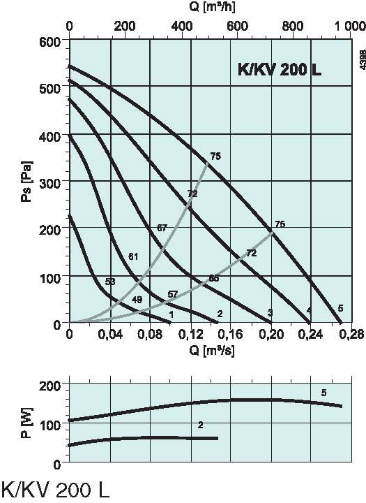 diagrama_K_KV_200_L