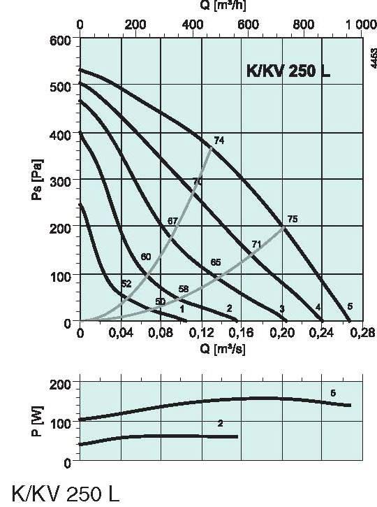 diagrama_K_KV_250_L