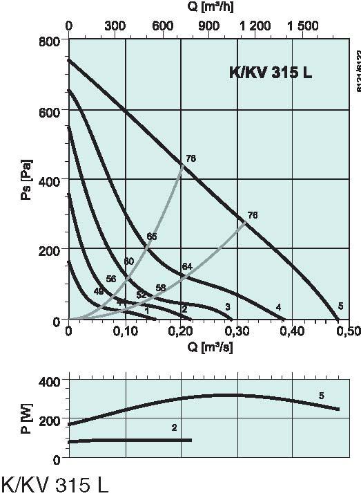 diagrama_K_KV_315_L