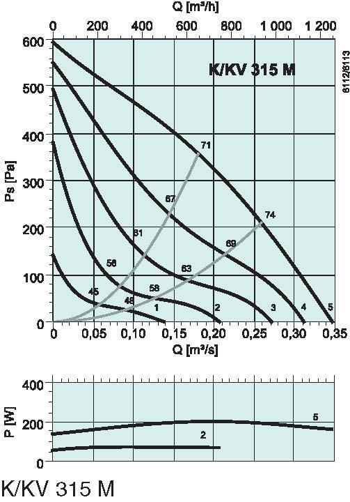 diagrama_K_KV_315_M