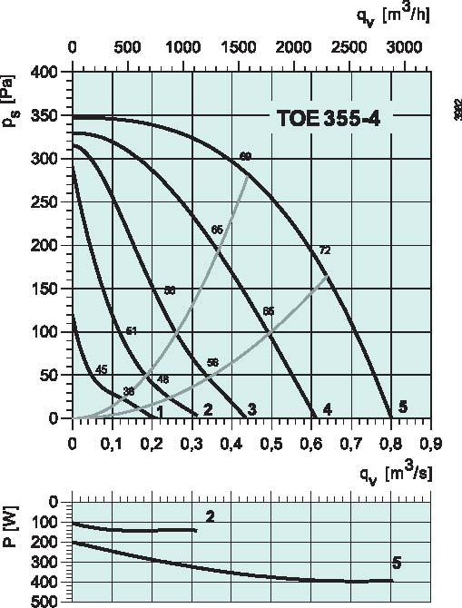 diagrama_TOE_355_4