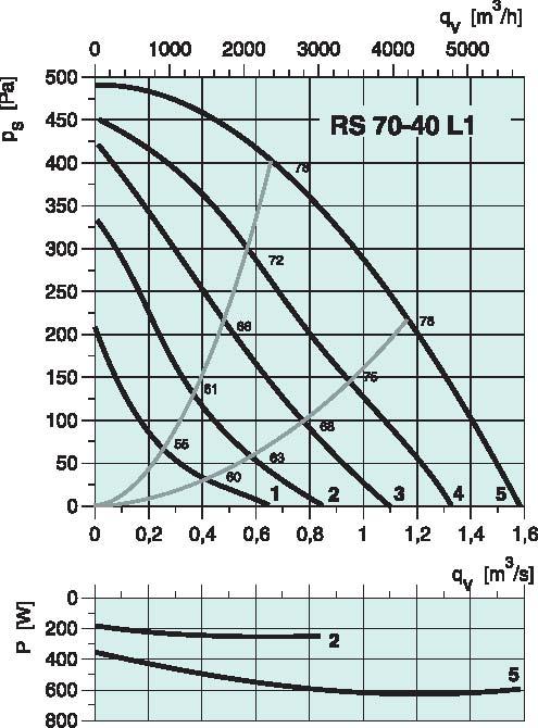 diagramma_RS_7040L1
