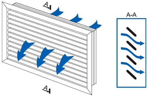 Распределение воздушного потока Вентс НГН 350x300