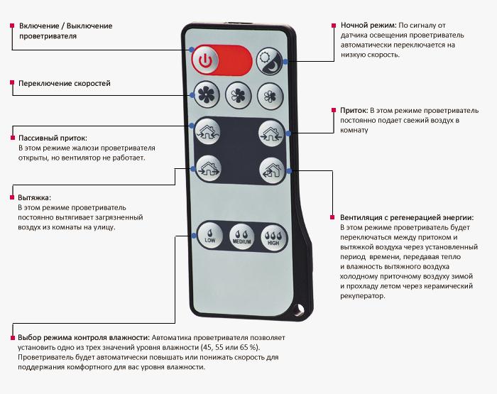 Управление и режимы работы проветривателя ТвинФреш Комфо РA1-50