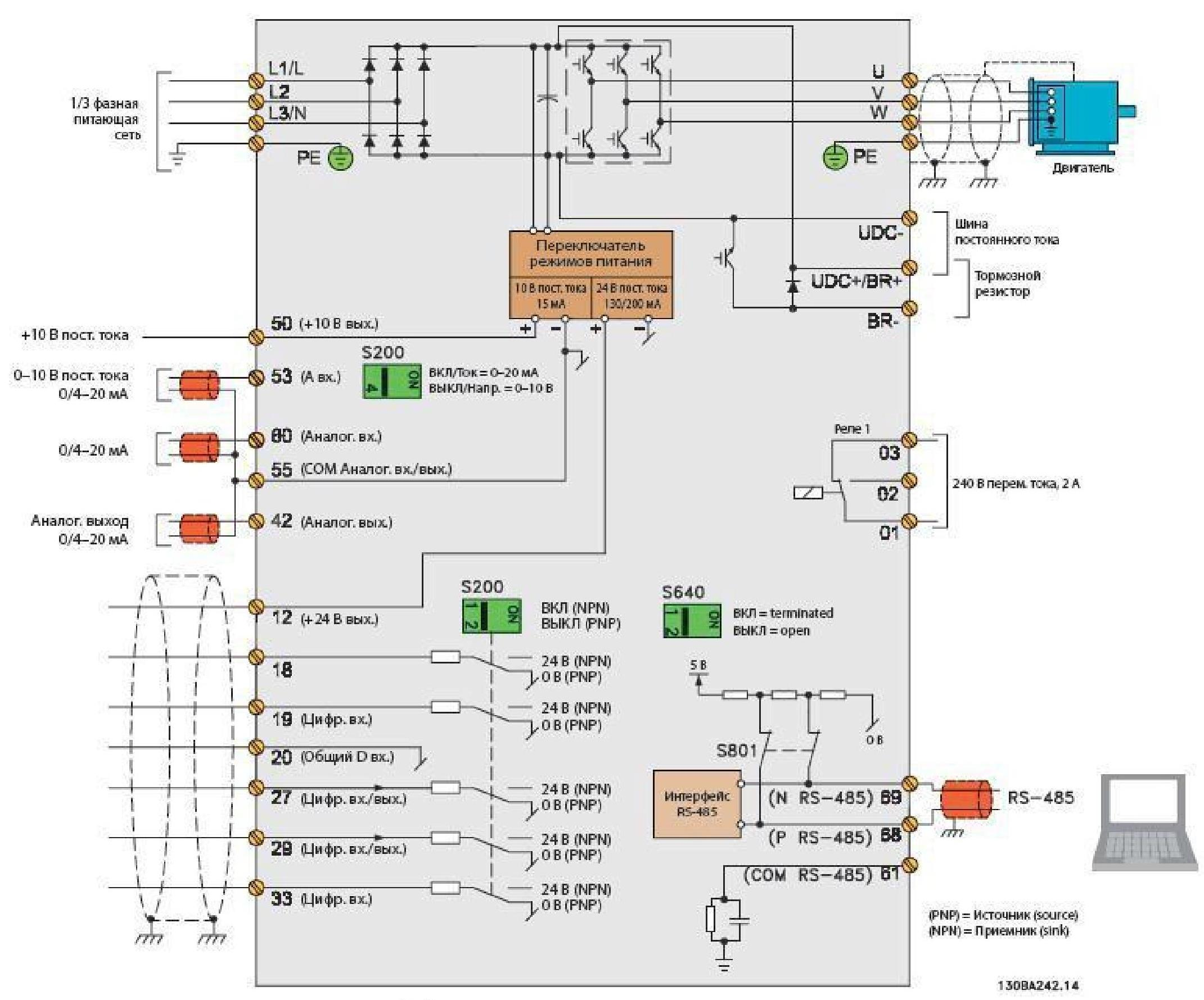 danfoss vlt 2800 profibus manual